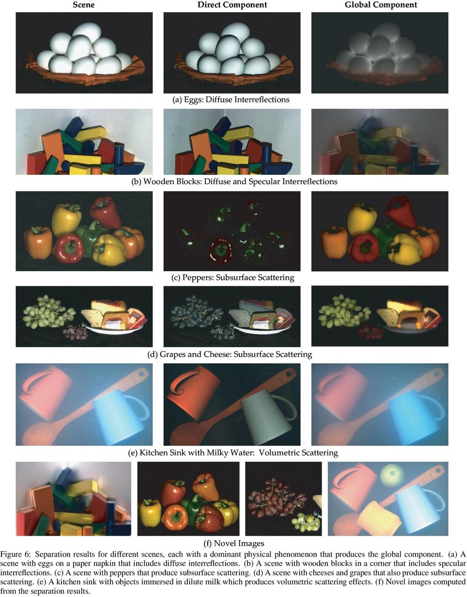 produces the global component. (a) scene with eggs on a paper napkin that includes diffuse interreflections. (b) scene with wooden blocks in a corner that includes specular interreflections.