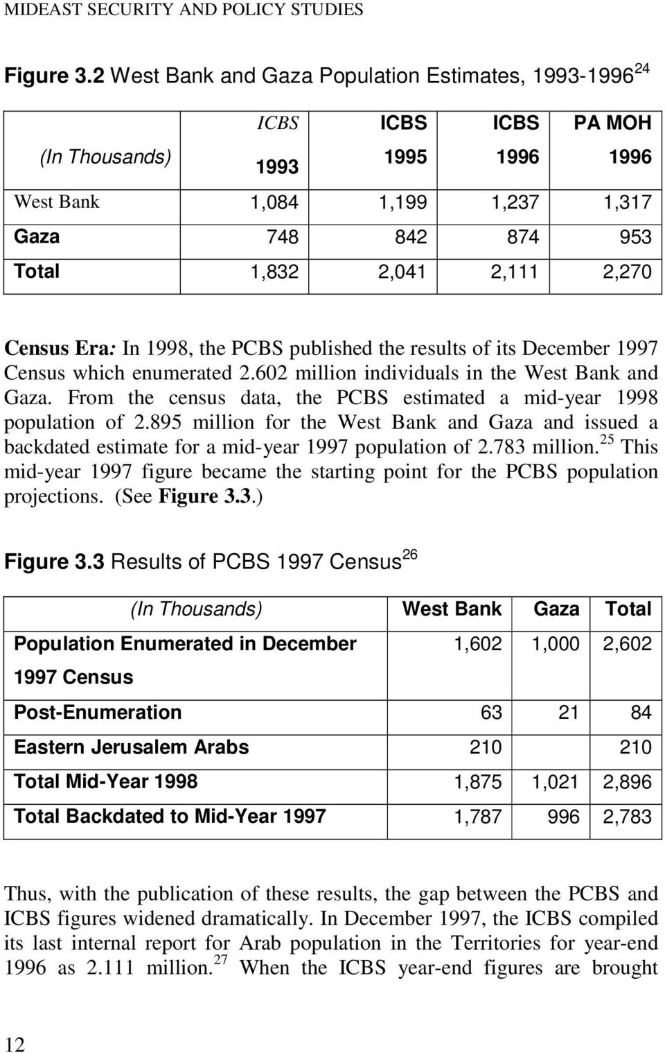 Census Era: In 1998, the PCBS published the results of its December 1997 Census which enumerated 2.602 million individuals in the West Bank and Gaza.