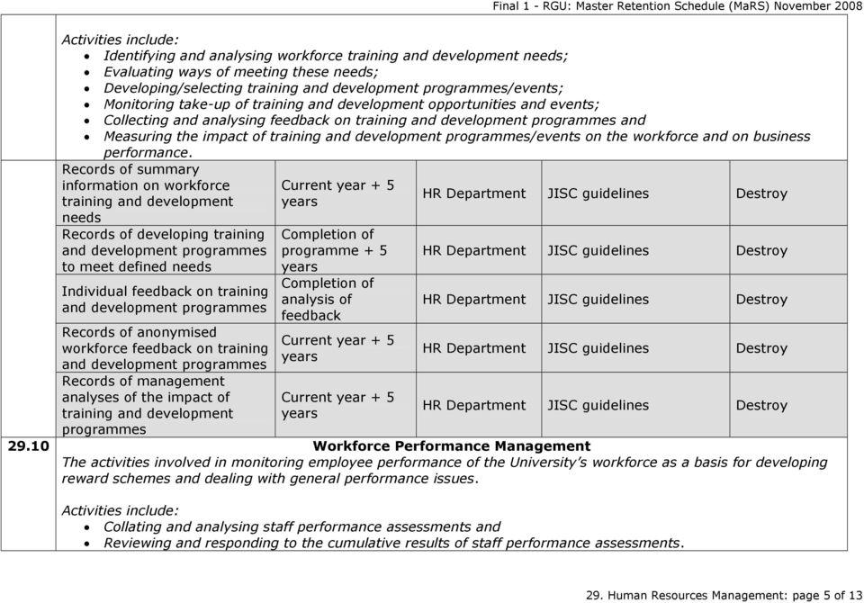 the workforce and on business performance.