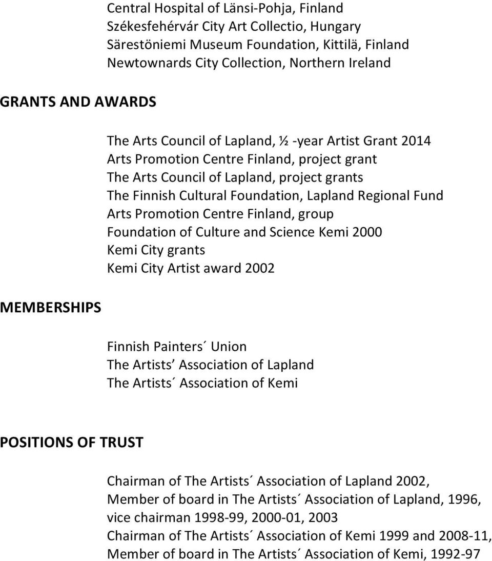 Promotion Centre, group Foundation of Culture and Science Kemi 2000 Kemi City grants Kemi City Artist award 2002 Finnish Painters Union The Artists Association of Lapland The Artists Association of