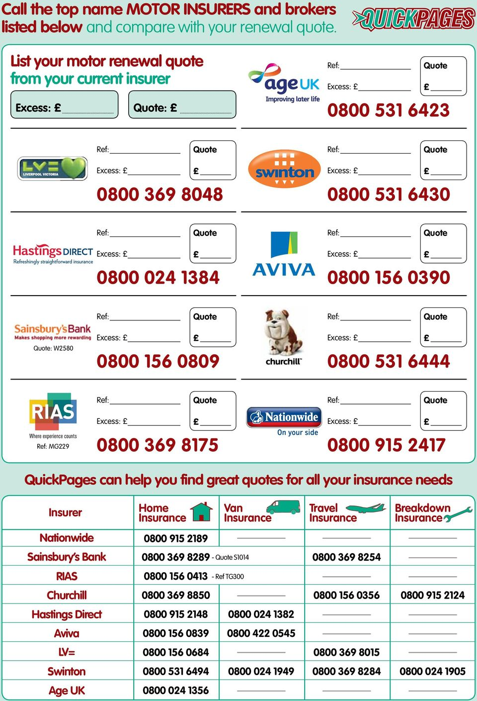 QuickPages can help you find great quotes for all your insurance needs Insurer Insurance Van Insurance Travel Insurance Breakdown Insurance Nationwide 0800 915 2189 Sainsbury s Bank 0800 369 8289