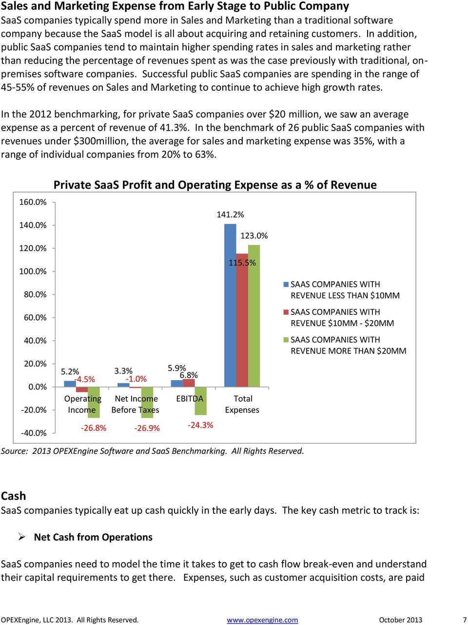 In addition, public SaaS companies tend to maintain higher spending rates in sales and marketing rather than reducing the percentage of revenues spent as was the case previously with traditional,