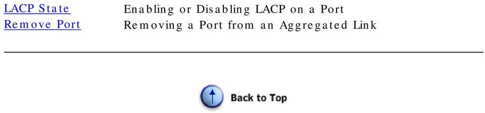 LACP on a Port Removing