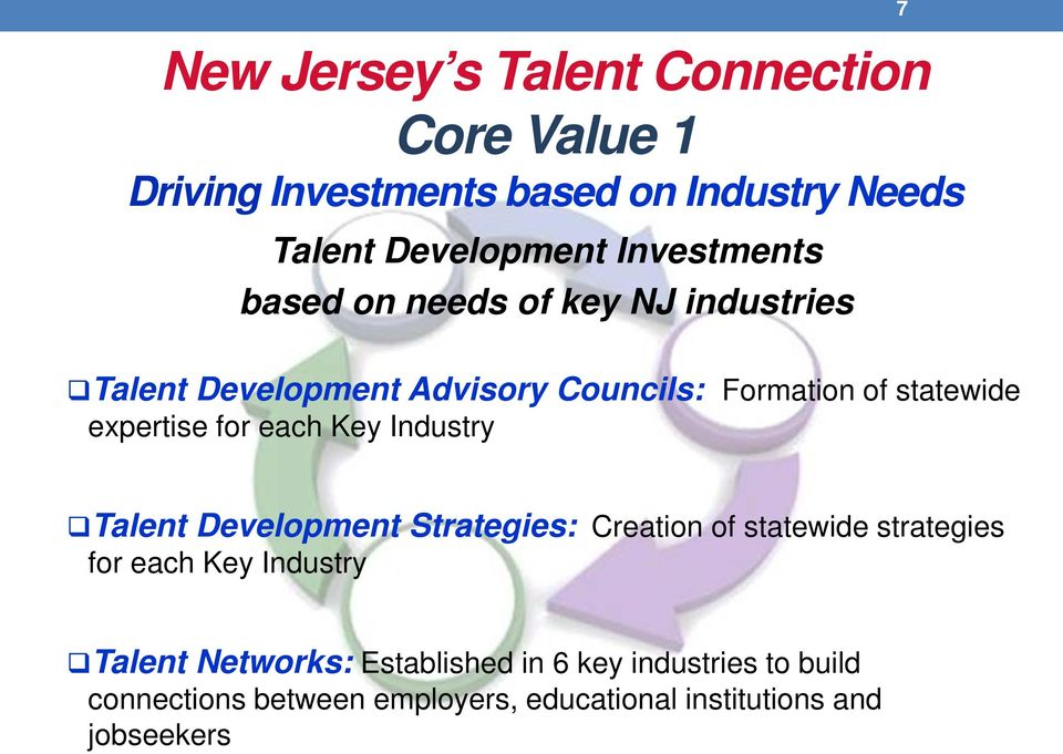 expertise for each Key Industry Talent Development Strategies: Creation of statewide strategies for each Key