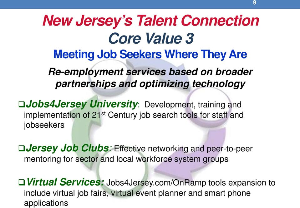tools for staff and jobseekers Jersey Job Clubs: Effective networking and peer-to-peer mentoring for sector and local workforce