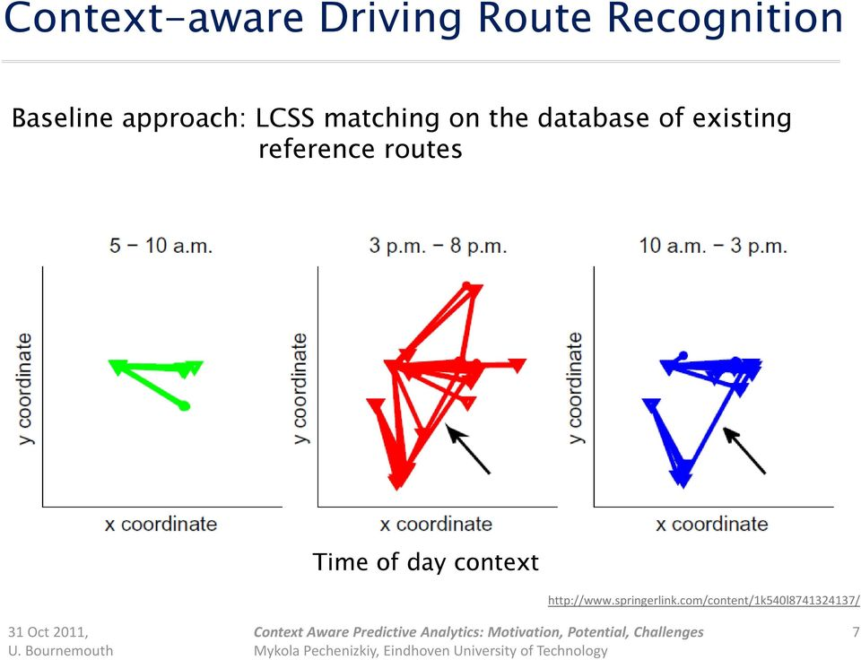 existing reference routes Time of day context