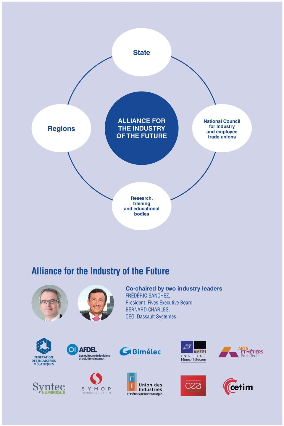 Alliance for the Industry of the Future Co-chaired by two industry leaders