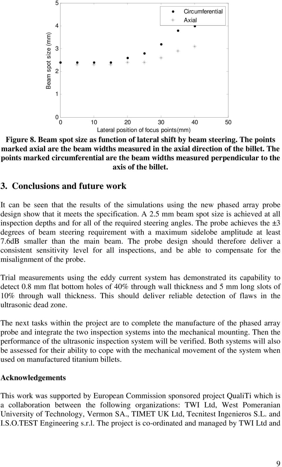 Conclusions and future work It can be seen that the results of the simulations using the new phased array probe design show that it meets the specification. A 2.