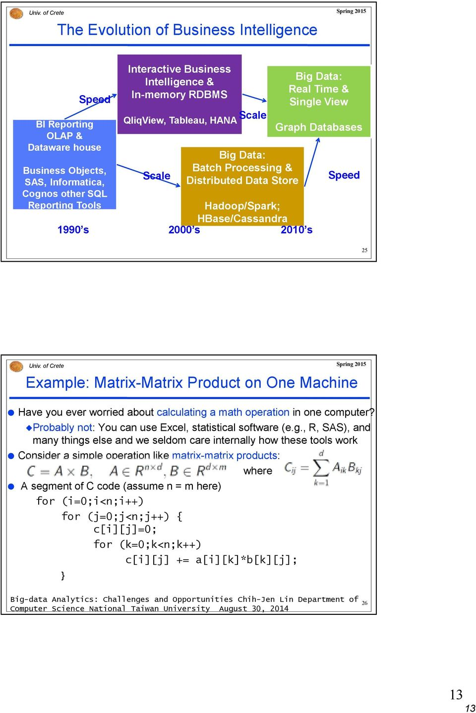Speed 25 Example: Matrix-Matrix Product on One Machine Have you ever worried about calculating