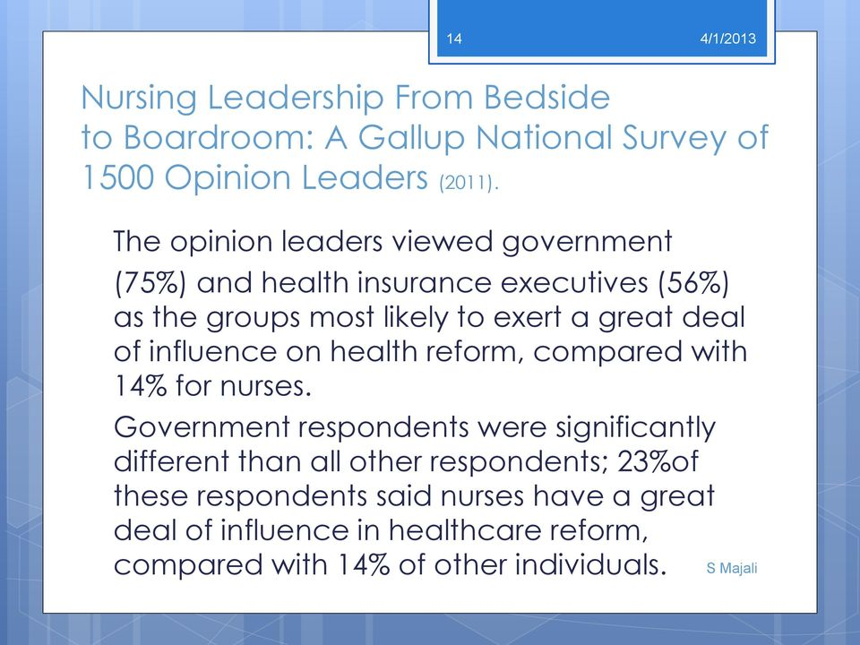 deal of influence on health reform, compared with 14% for nurses.