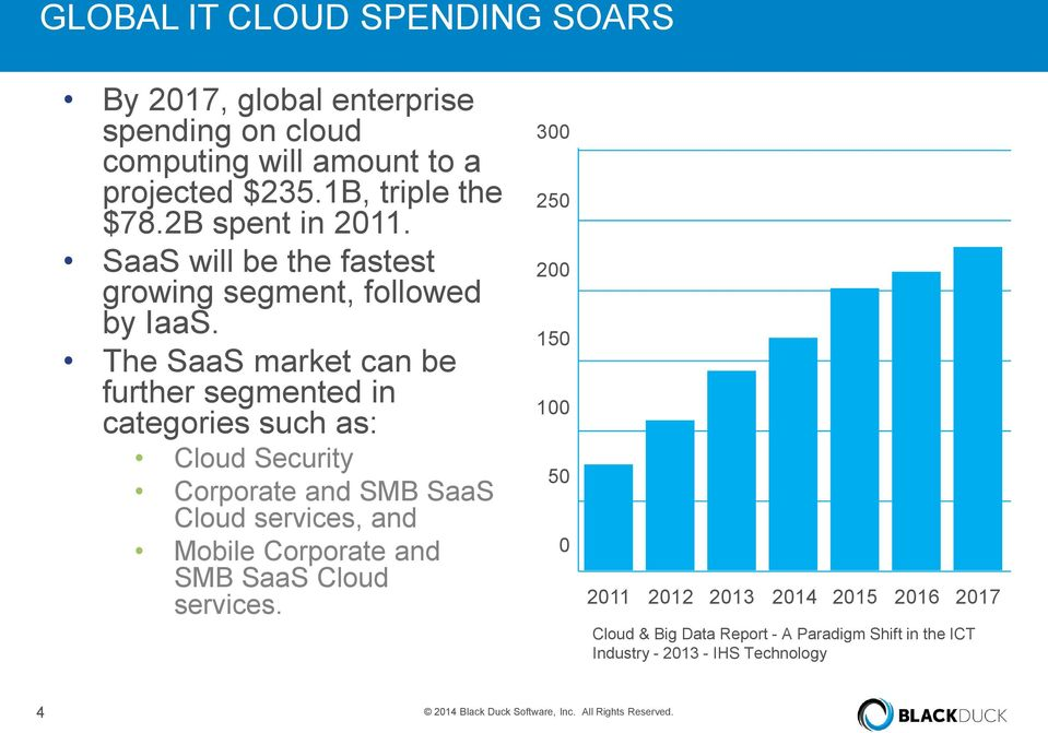 The SaaS market can be further segmented in categories such as: Cloud Security Corporate and SMB SaaS Cloud services, and Mobile Corporate and