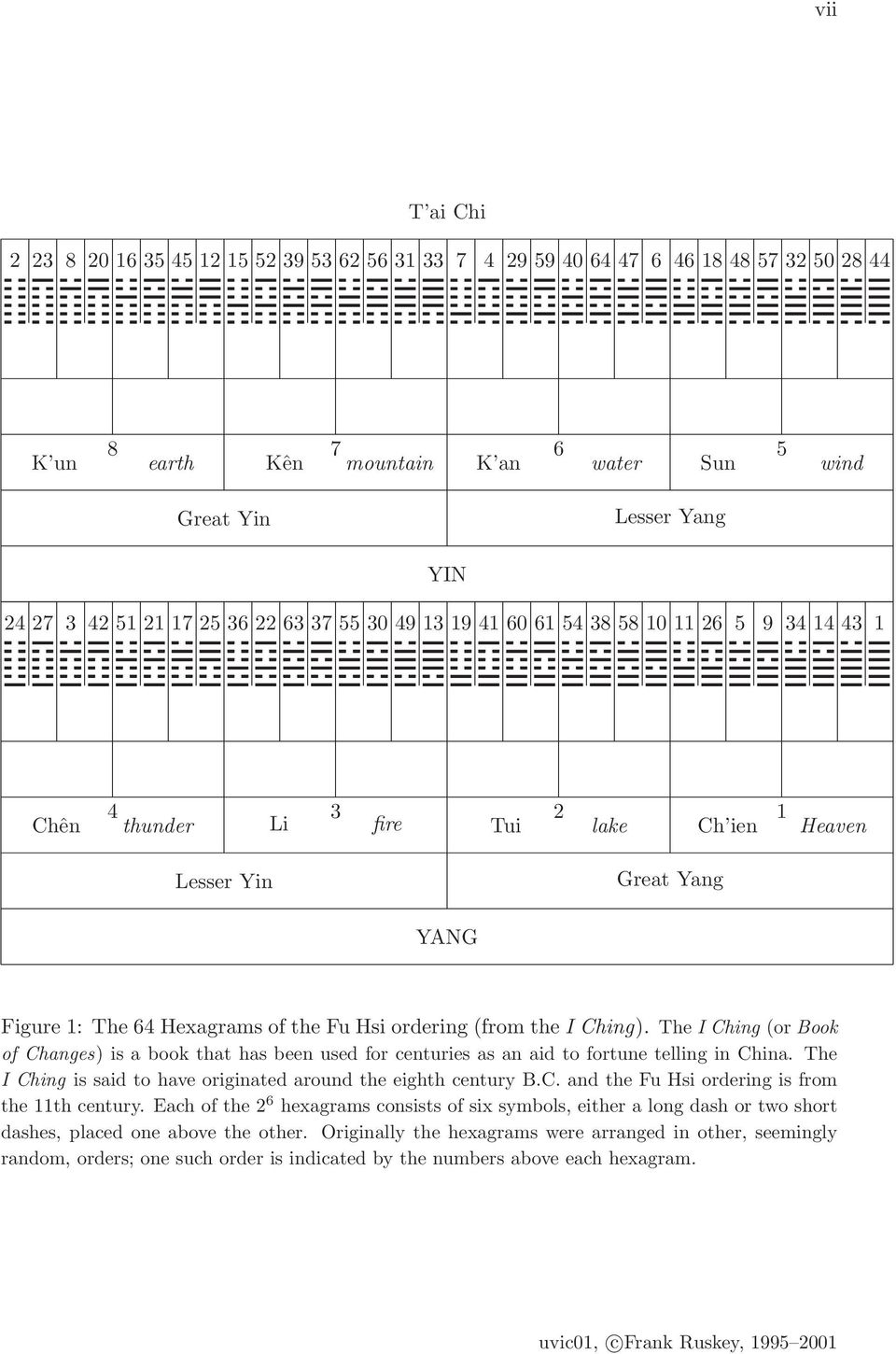 ordering (from the I Ching). The I Ching (or Book of Changes) is a book that has been used for centuries as an aid to fortune telling in China.