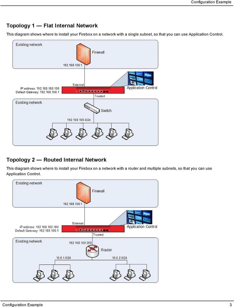 Topology 2 Routed Internal Network This diagram shows where to install your Firebox on a