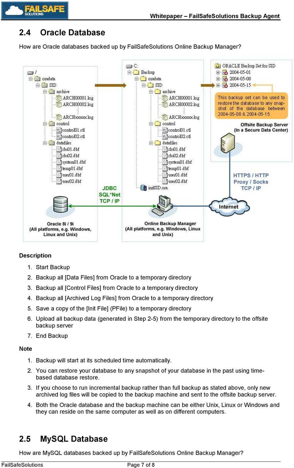 Save a copy of the [Init File] (PFile) to a temporary directory 6. Upload all backup data (generated in Step 2-5) from the temporary directory to the offsite backup server 7. End Backup 2.