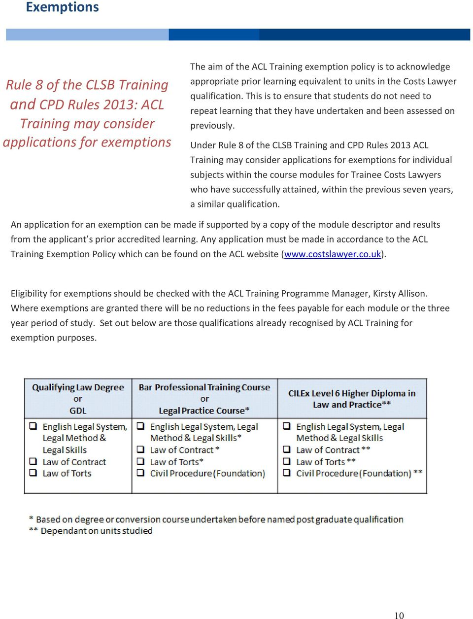 Under Rule 8 of the CLSB Training and CPD Rules 2013 ACL Training may consider applications for exemptions for individual subjects within the course modules for Trainee Costs Lawyers who have