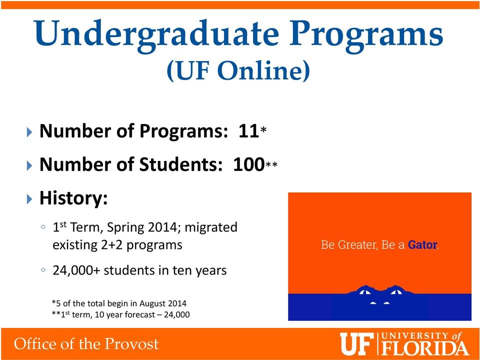 migrated existing 2+2 programs 24,000+ students in ten years