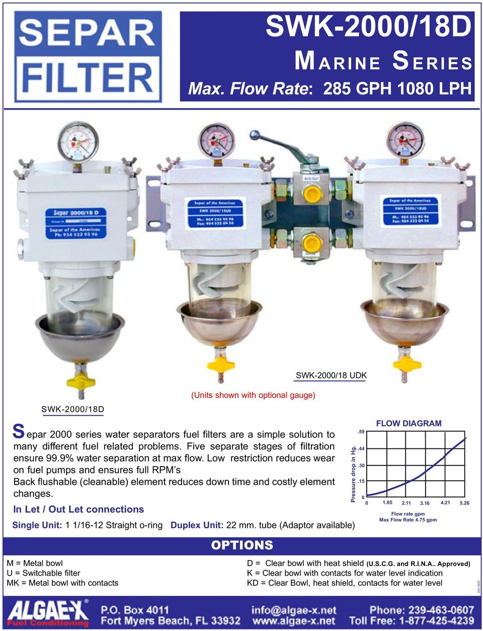 Five separate stages of filtration ensure.% water separation at max flow.