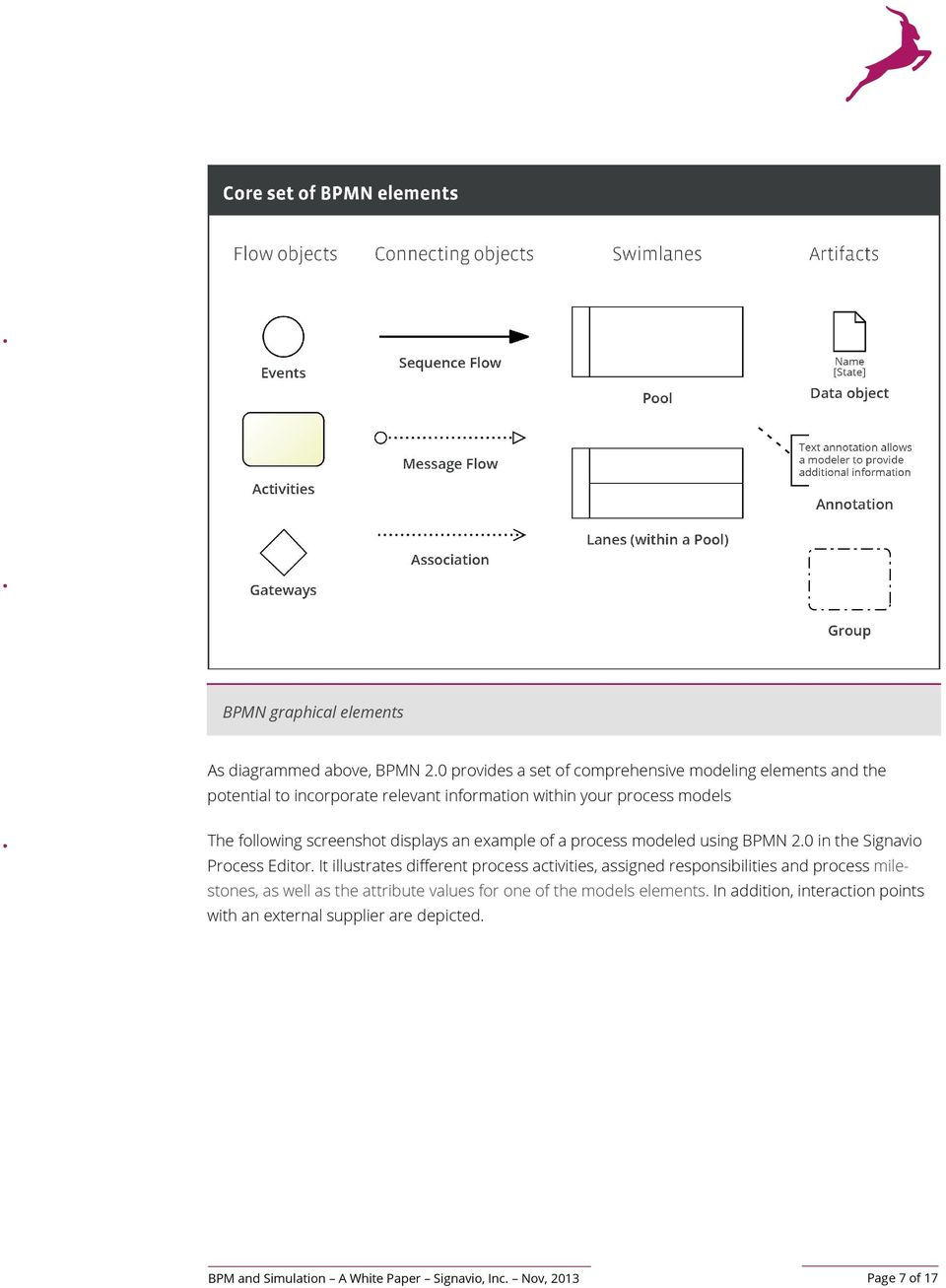 The following screenshot displays an example of a process modeled using BPMN 2.0 in the Signavio Process Editor.