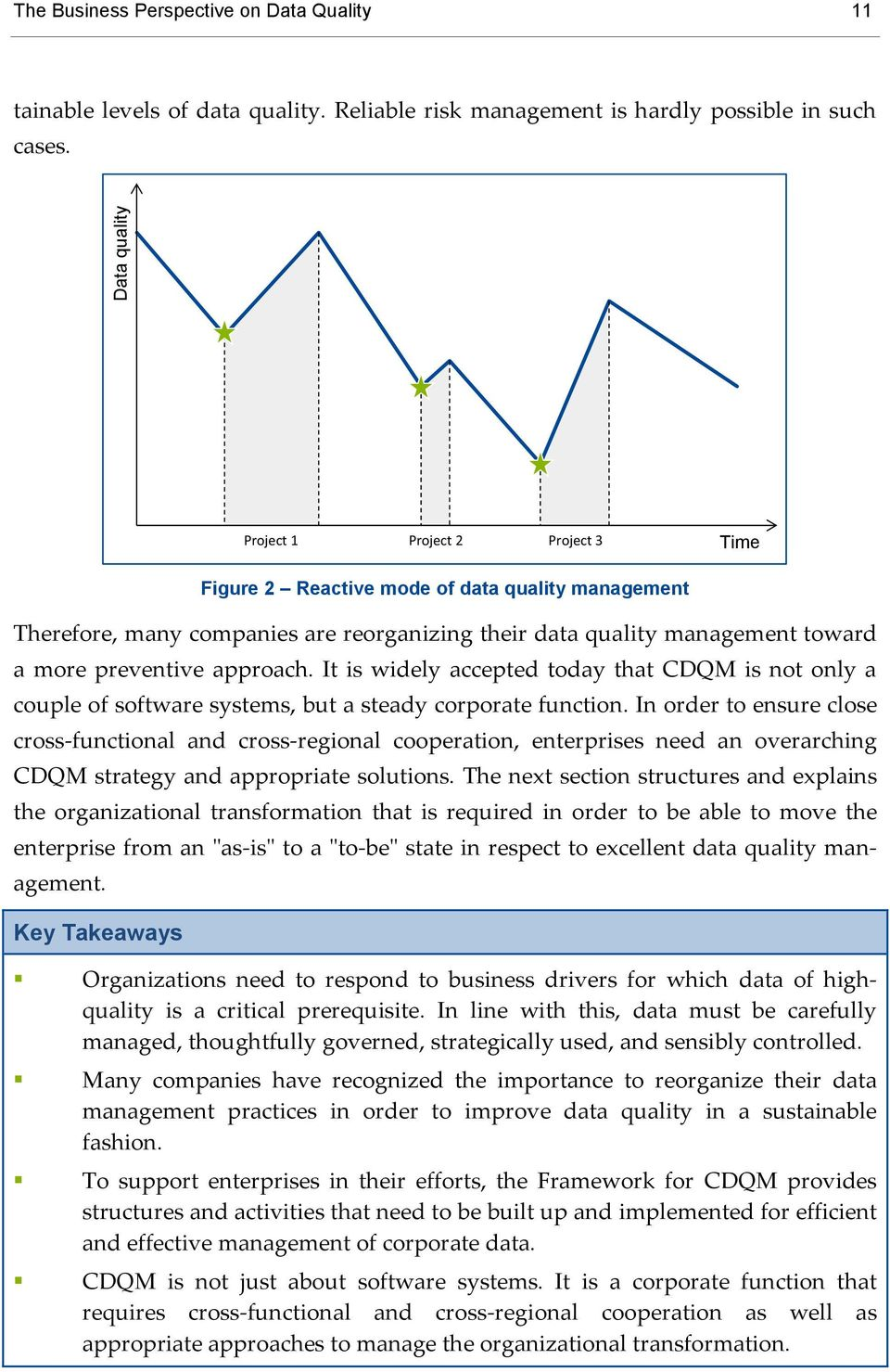 It is widely accepted today that CDQM is not only a couple of software systems, but a steady corporate function.