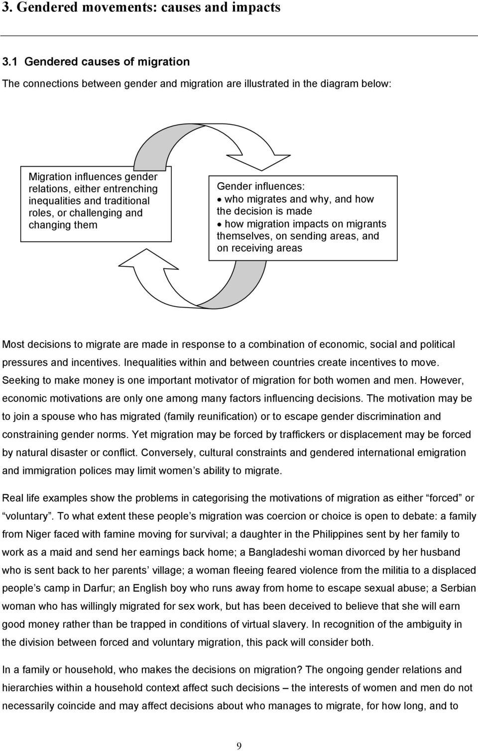 traditional roles, or challenging and changing them Gender influences: who migrates and why, and how the decision is made how migration impacts on migrants themselves, on sending areas, and on