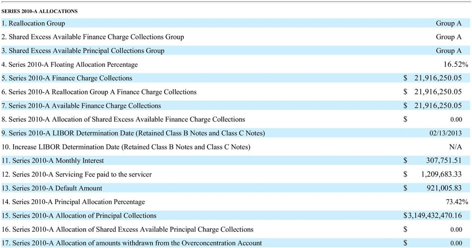 Series 2010-A Available Finance Charge Collections $ 21,916,250.05 8. Series 2010-A Allocation of Shared Excess Available Finance Charge Collections $ 0.00 9.
