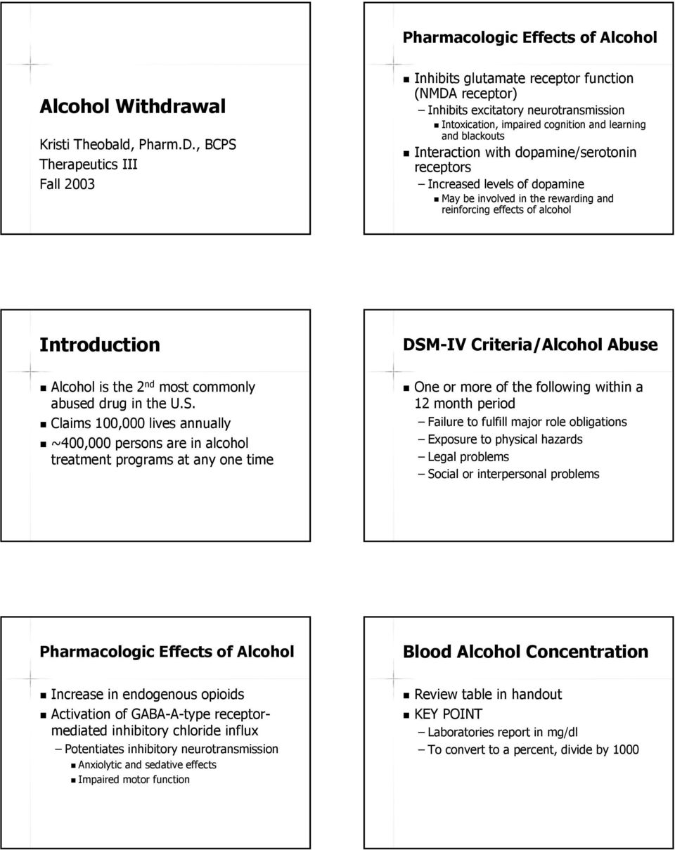 with dopamine/serotonin receptors Increased levels of dopamine May be involved in the rewarding and reinforcing effects of alcohol Introduction DSM-IV Criteria/Alcohol Abuse Alcohol is the 2 nd most