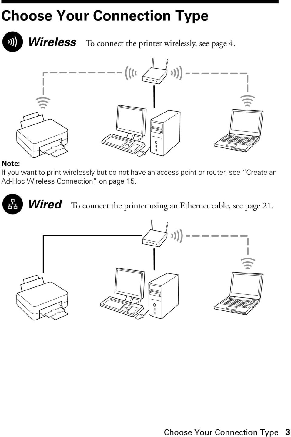Note: If you want to print wirelessly but do not have an access point or