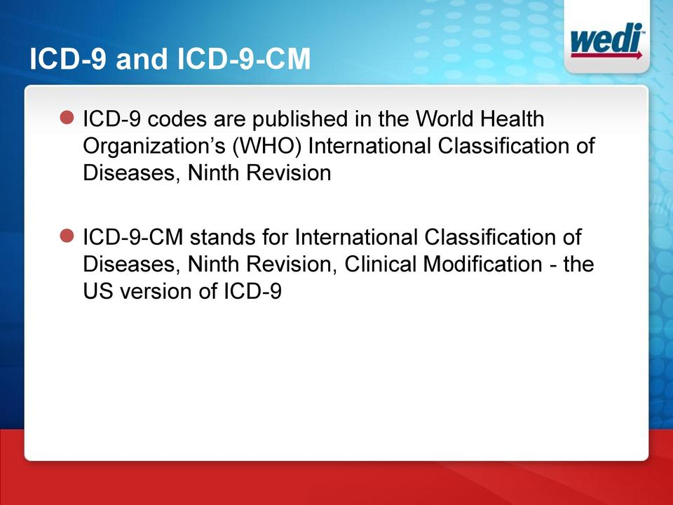 Ninth Revision ICD-9-CM stands for International Classification of