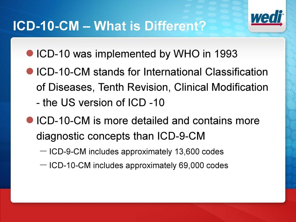 Diseases, Tenth Revision, Clinical Modification - the US version of ICD -10 ICD-10-CM is