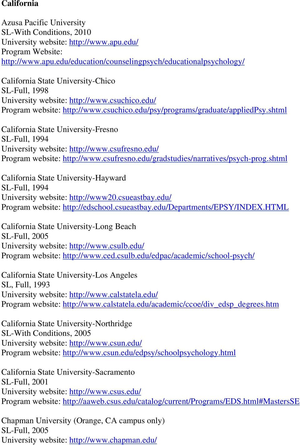 csuchico.edu/psy/programs/graduate/appliedpsy.shtml California State University-Fresno University website: http://www.csufresno.edu/ http://www.csufresno.edu/gradstudies/narratives/psych-prog.
