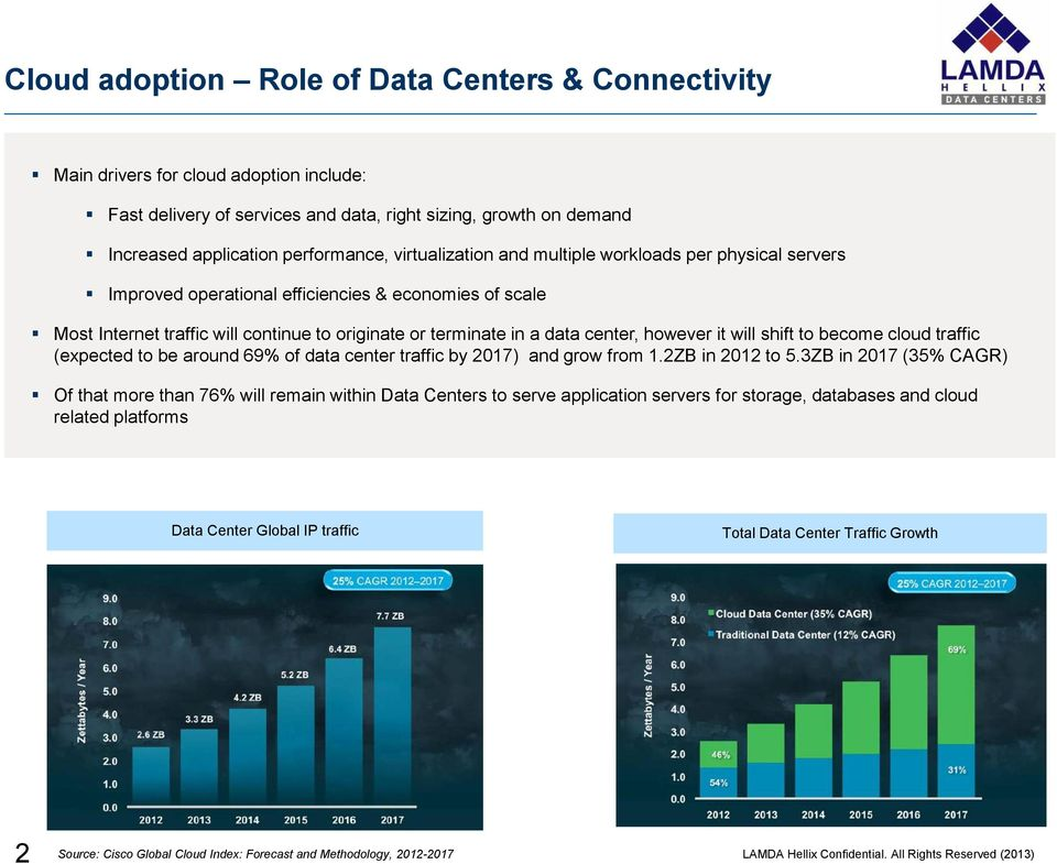 however it will shift to become cloud traffic (expected to be around 69% of data center traffic by 2017) and grow from 1.2ZB in 2012 to 5.