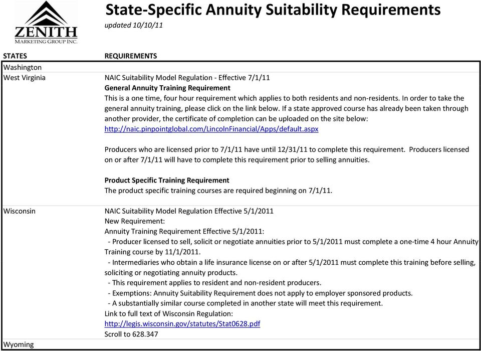 Wisconsin NAIC Suitability Model Regulation Effective 5/1/2011 New Requirement: Annuity Training Requirement Effective 5/1/2011: Producer licensed to sell, solicit or negotiate annuities prior to