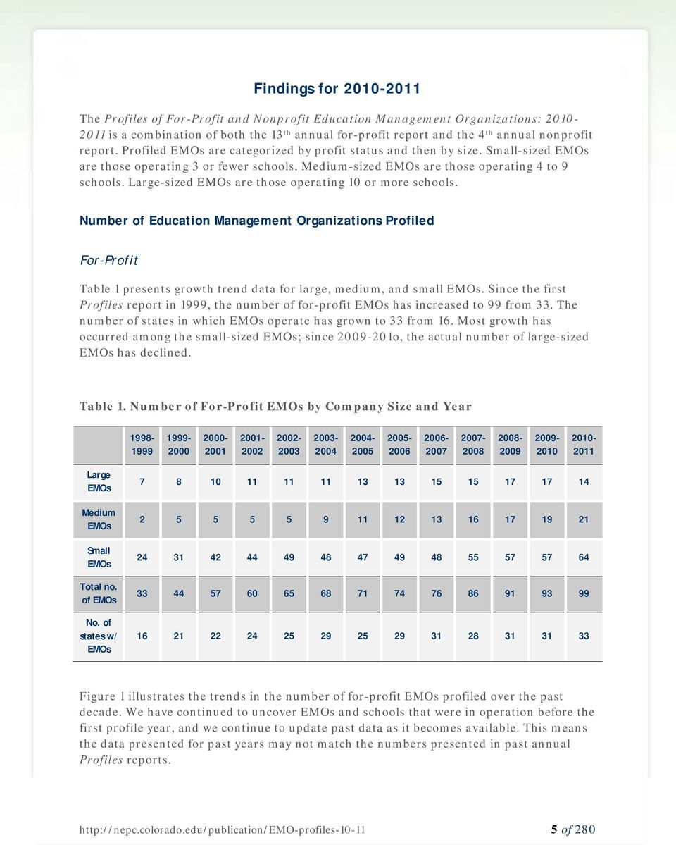 Large-sized EMOs are those operating 1 or more schools. Number of Education Management Organizations Profiled For-Profit Table 1 presents growth trend data for large, medium, and small EMOs.