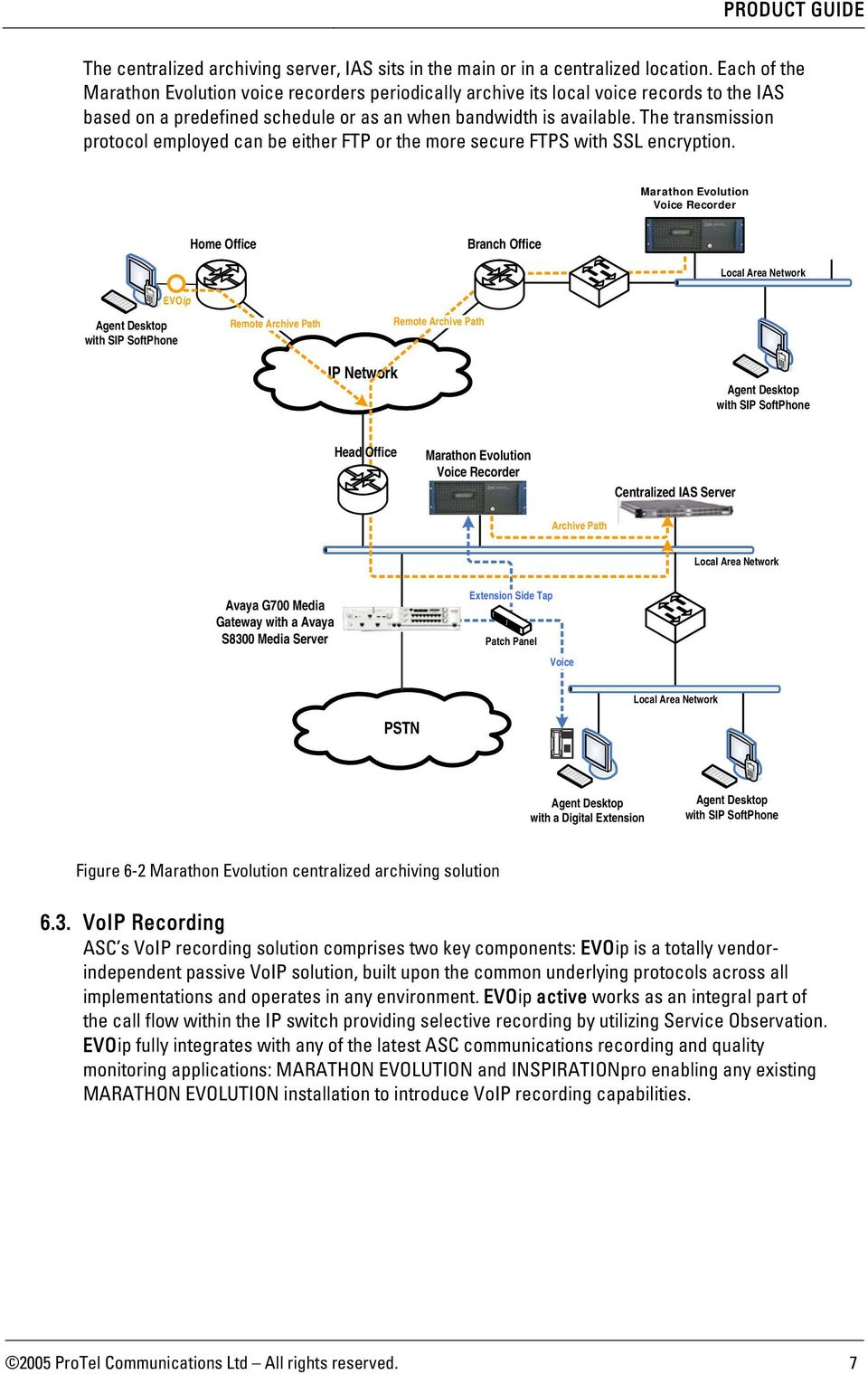 The transmission protocol employed can be either FTP or the more secure FTPS with SSL encryption.