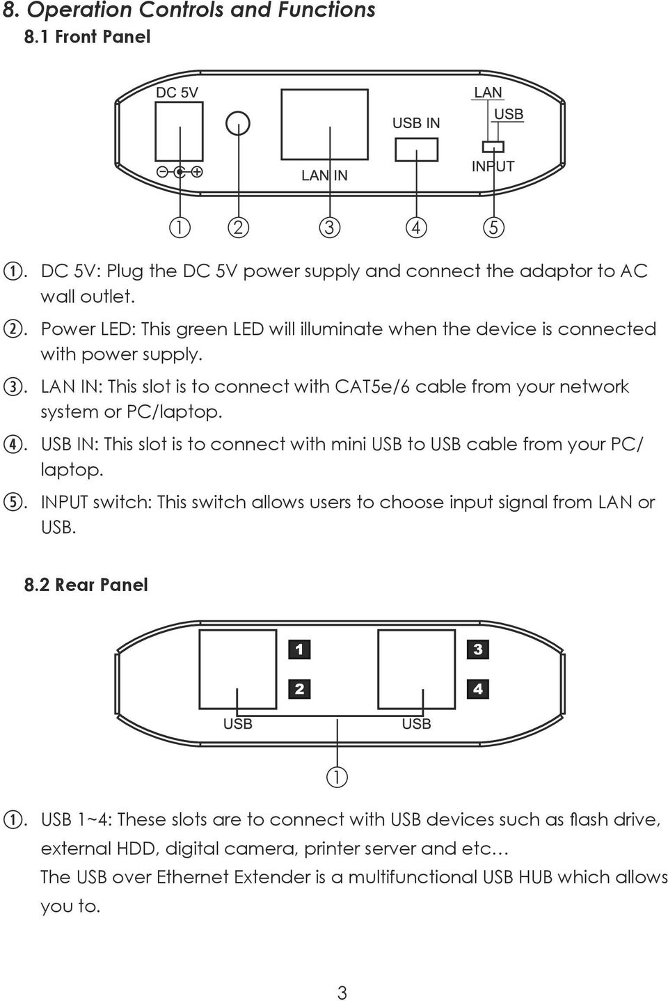 LAN IN: This slot is to connect with CAT5e/6 cable from your network system or PC/laptop. 4. USB IN: This slot is to connect with mini USB to USB cable from your PC/ laptop. 5.