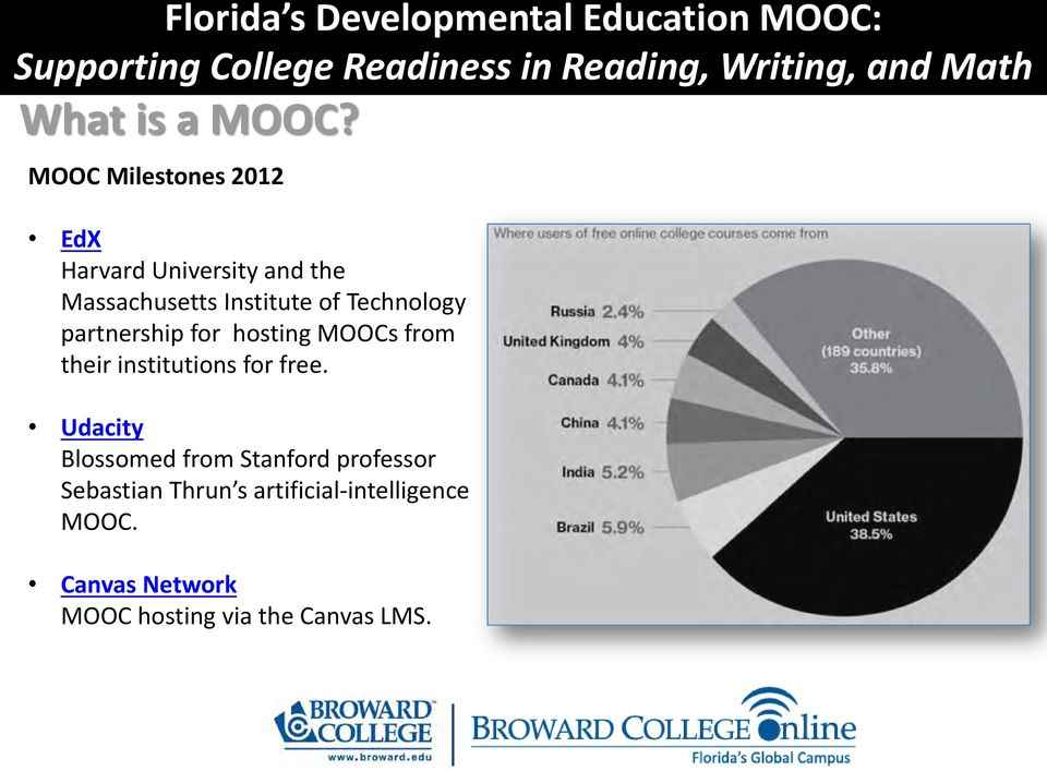 of Technology partnership for hosting MOOCs from their institutions for free.