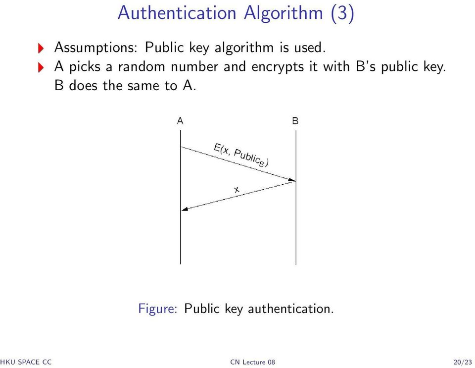 A picks a random number and encrypts it with B s public