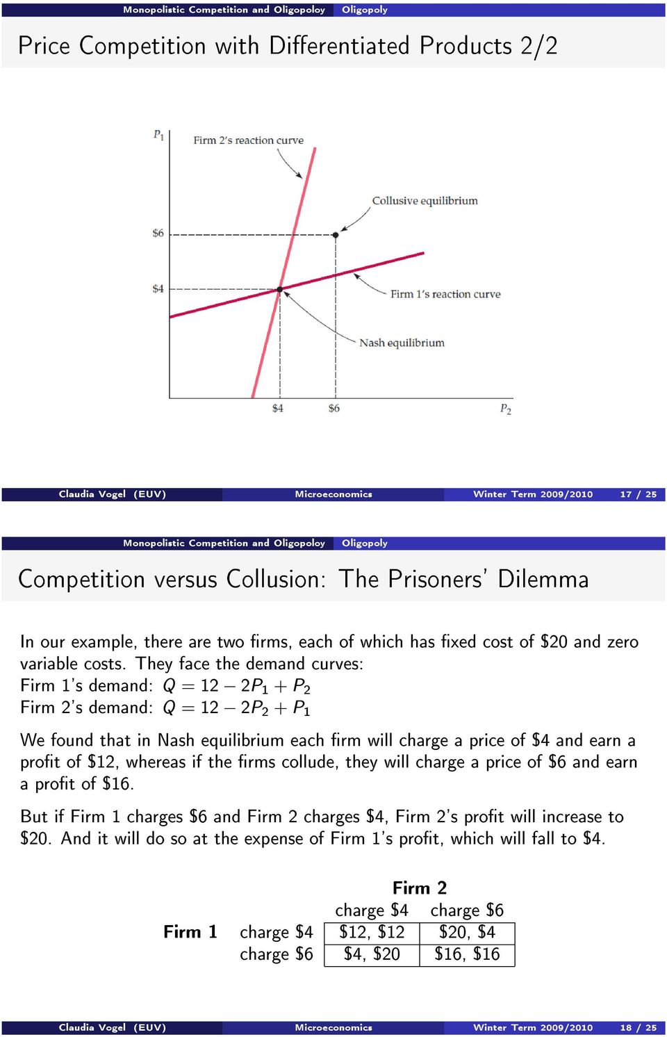 They face the demand curves: Firm 1's demand: Q = 12 2P 1 + P 2 Firm 2's demand: Q = 12 2P 2 + P 1 We found that in Nash equilibrium each rm will charge a price of $4 and earn a prot of $12, whereas