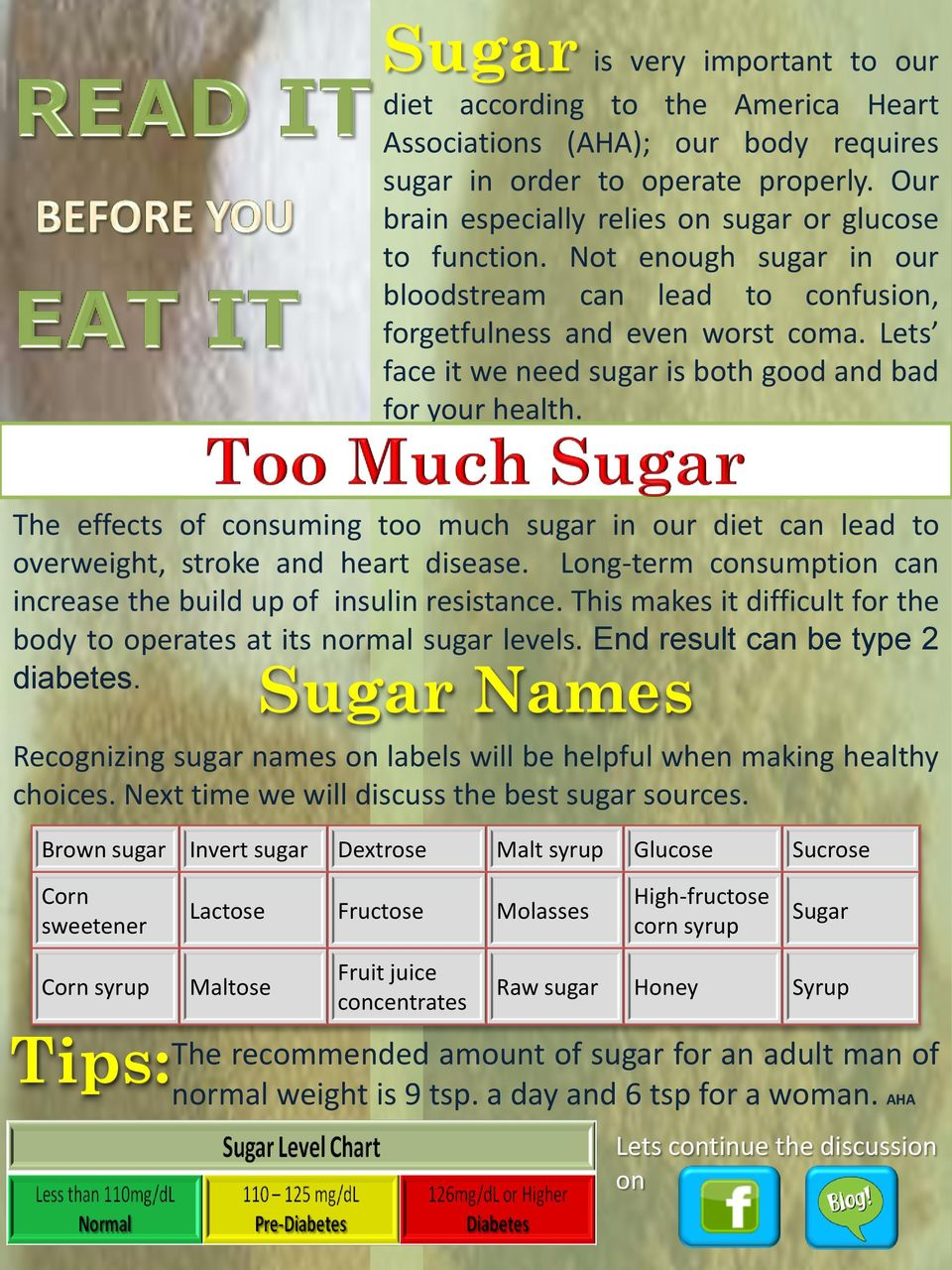 Lets face it we need sugar is both good and bad for your health. The effects of consuming too much sugar in our diet can lead to overweight, stroke and heart disease.