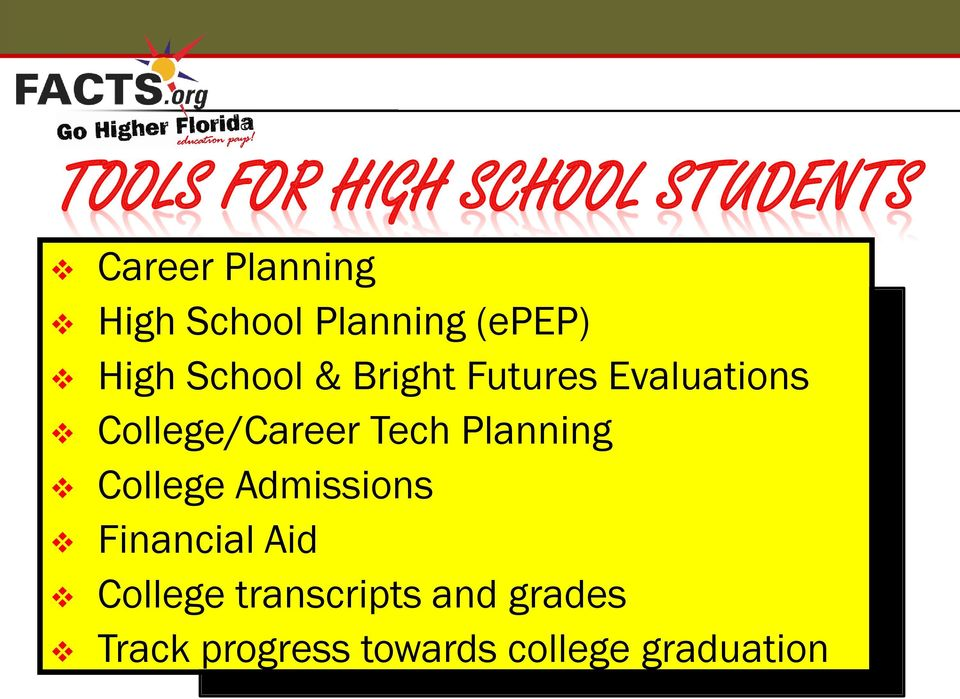 College/Career Tech Planning College Admissions Financial Aid