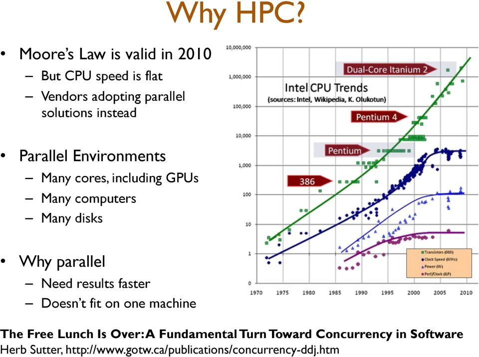 Many cores, including GPUs! Many computers! Many disks! Why parallel! Need results faster!