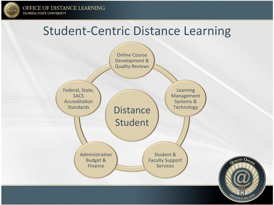 Distance Student Learning Management Systems & Technology