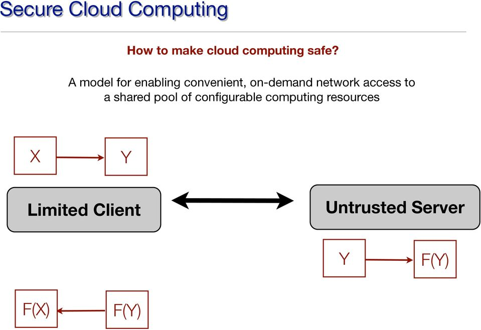 network access to a shared pool of configurable