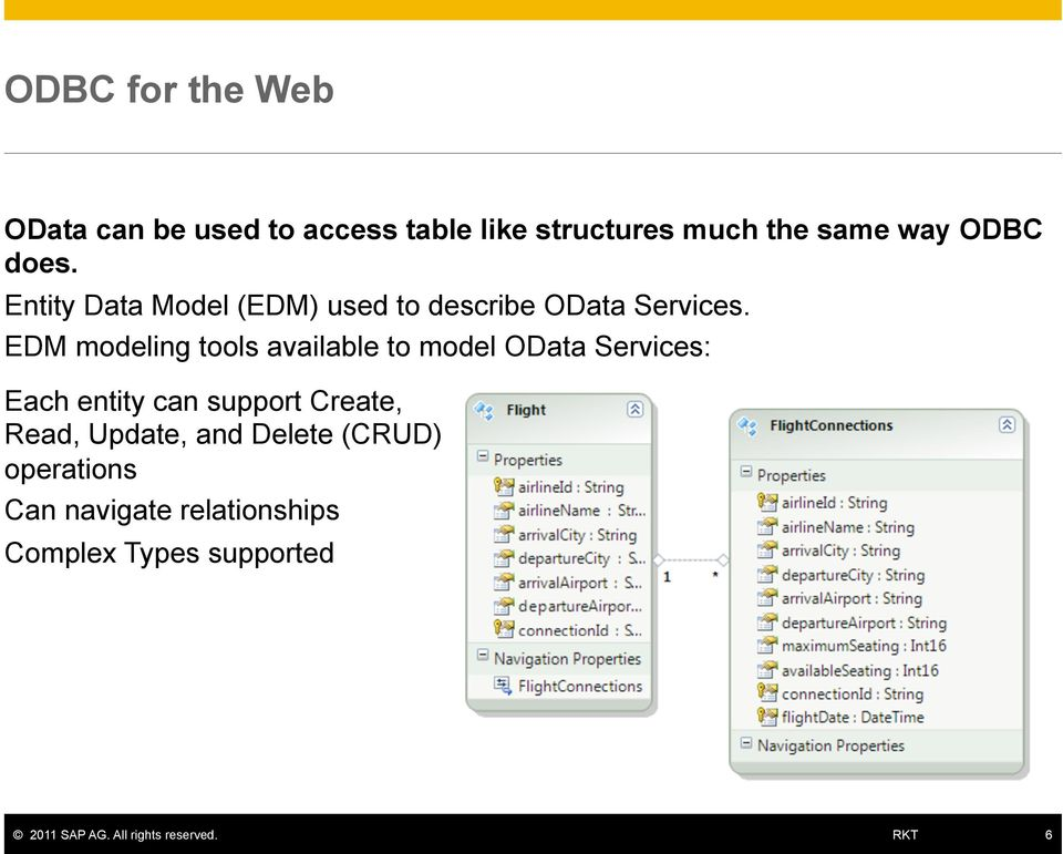 EDM modeling tools available to model OData Services: Each entity can support
