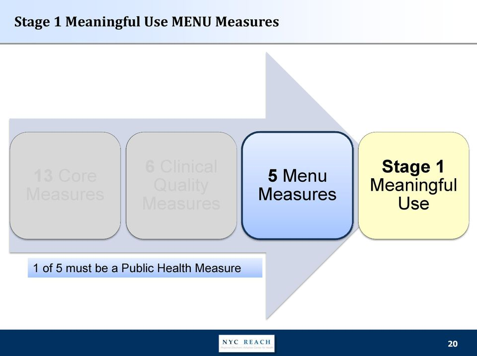 Measures 5 Menu Measures Stage 1