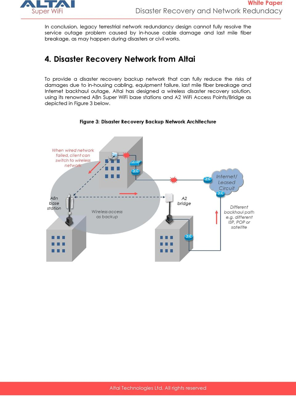 Disaster Recovery Network from Altai To provide a disaster recovery backup network that can fully reduce the risks of damages due to in-housing cabling, equipment