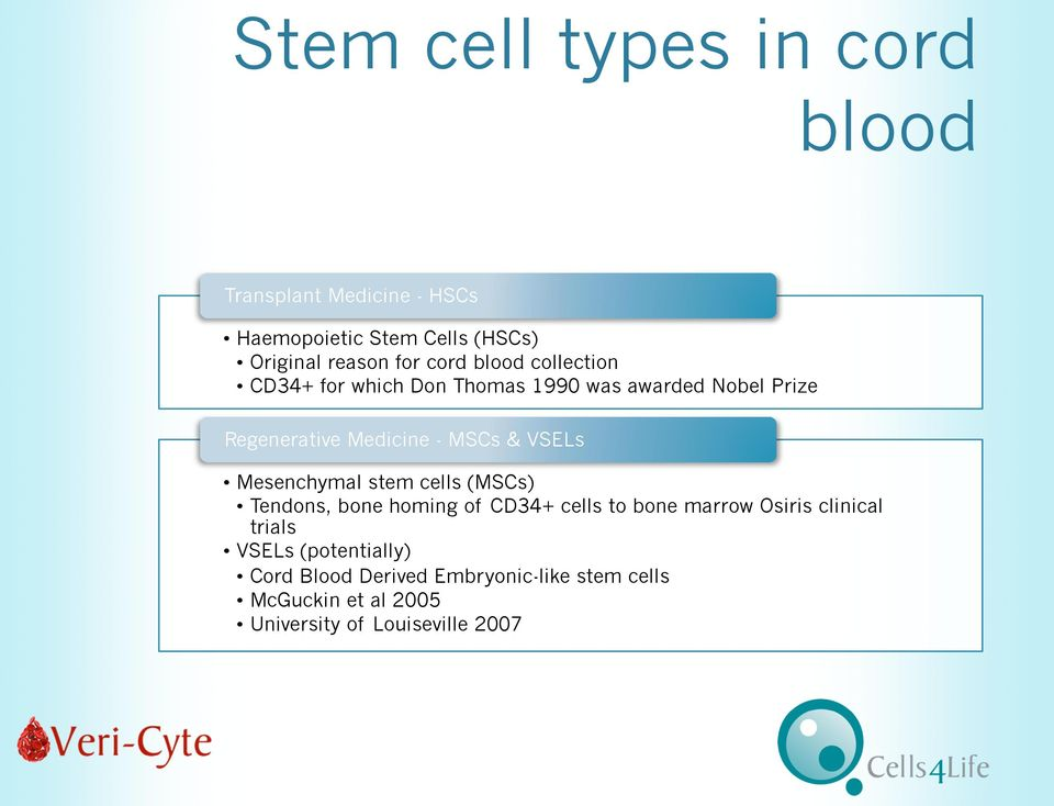 VSELs Mesenchymal stem cells (MSCs) Tendons, bone homing of CD34+ cells to bone marrow Osiris clinical trials