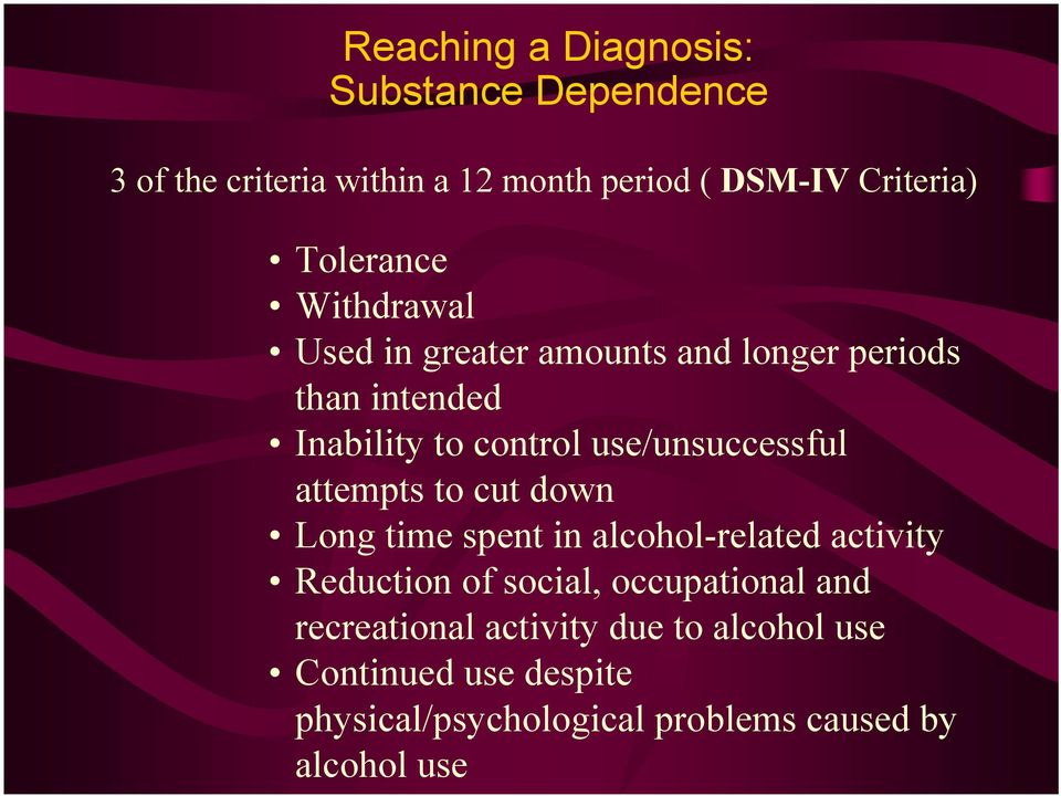 use/unsuccessful attempts to cut down Long time spent in alcohol-related activity Reduction of social,