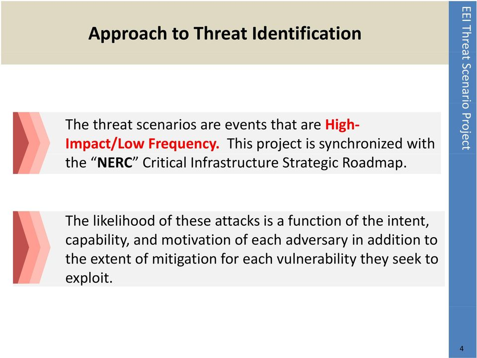 The likelihood of these attacks is a function of the intent, capability, and motivation of each