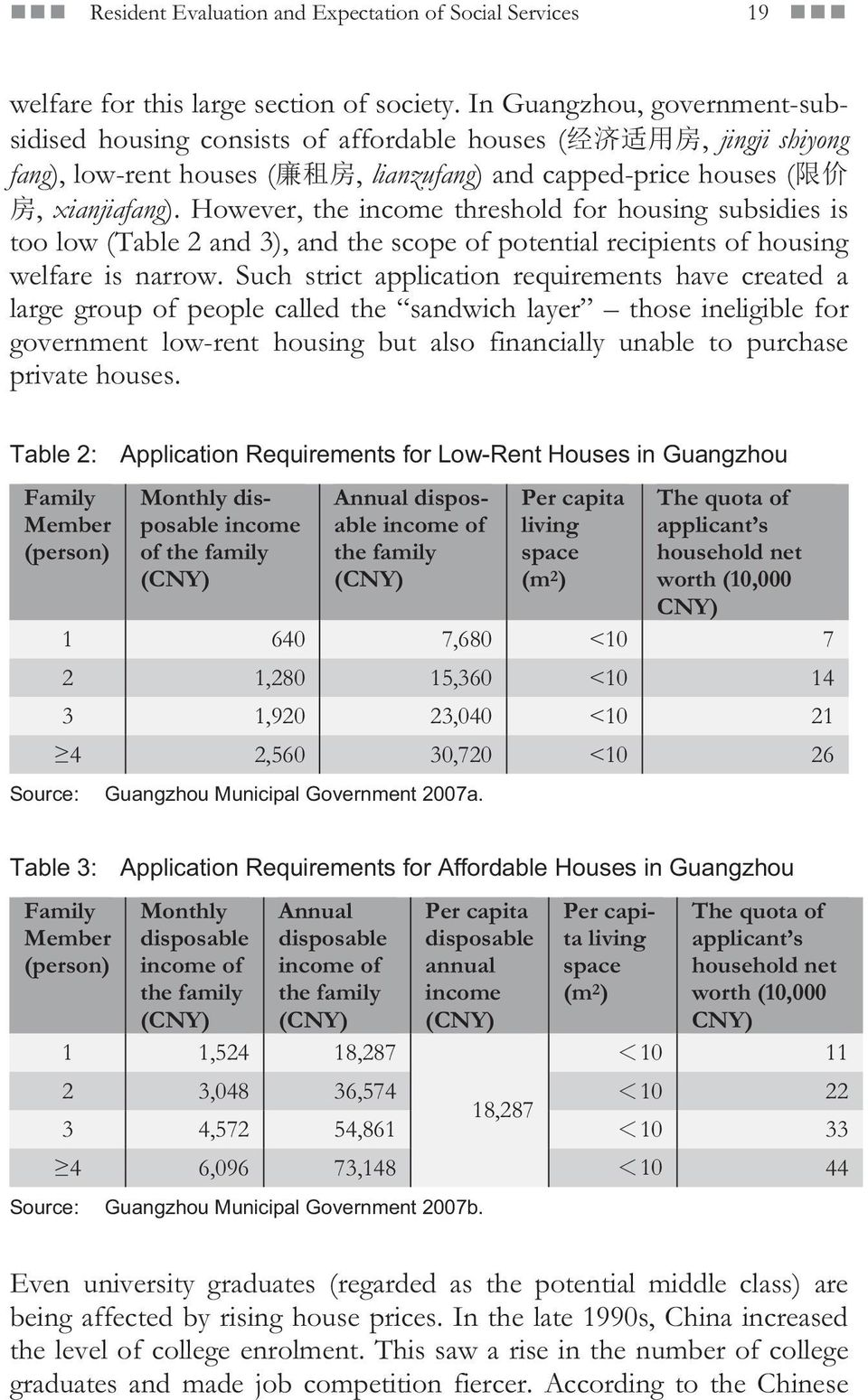 However, the income threshold for housing subsidies is too low (Table 2 and 3), and the scope of potential recipients of housing welfare is narrow.